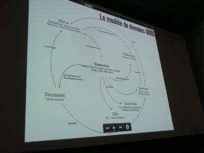 Le site sémantique du centre Pompidou par Emmanuelle Bermes